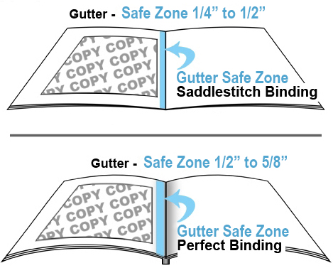Gutter Safe Zone